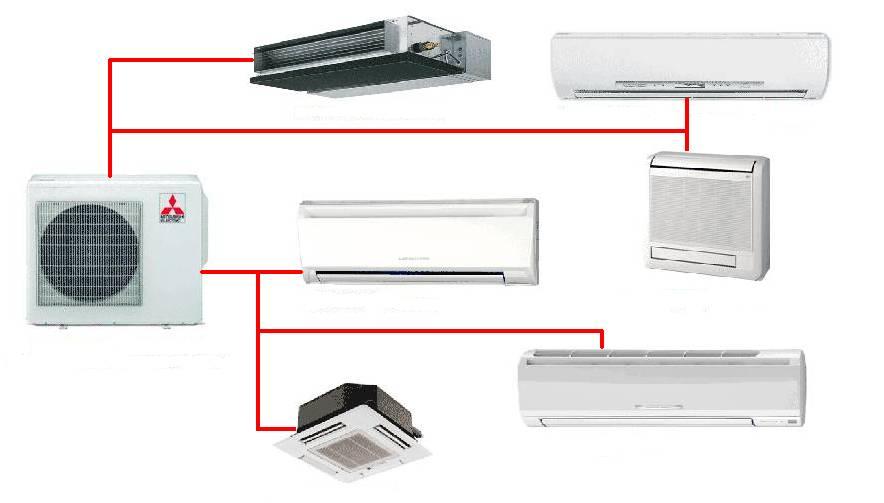 Condizionamento dm elettronica srl for Climatisation interieur